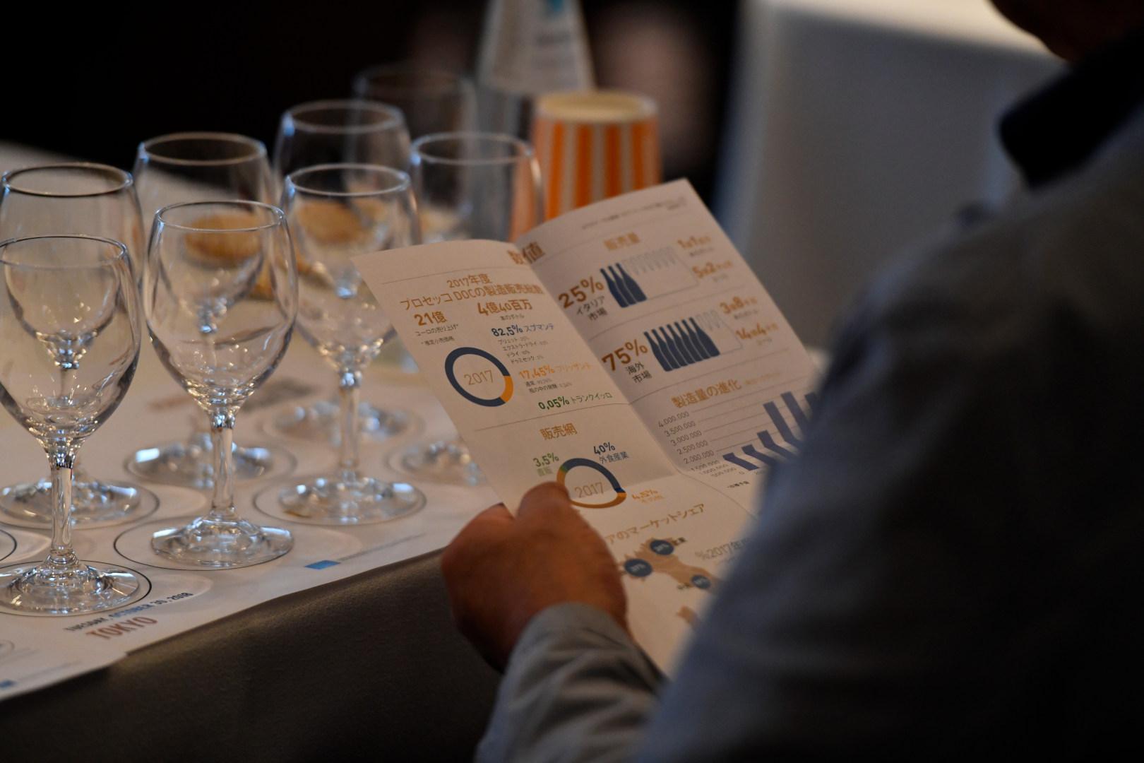 Prosecco DOC Milano Wine Week