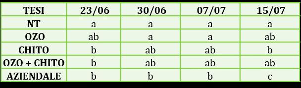dati1