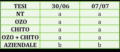 grappoli2